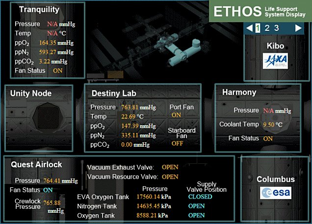 ETHOS data display from The Space Station Live
